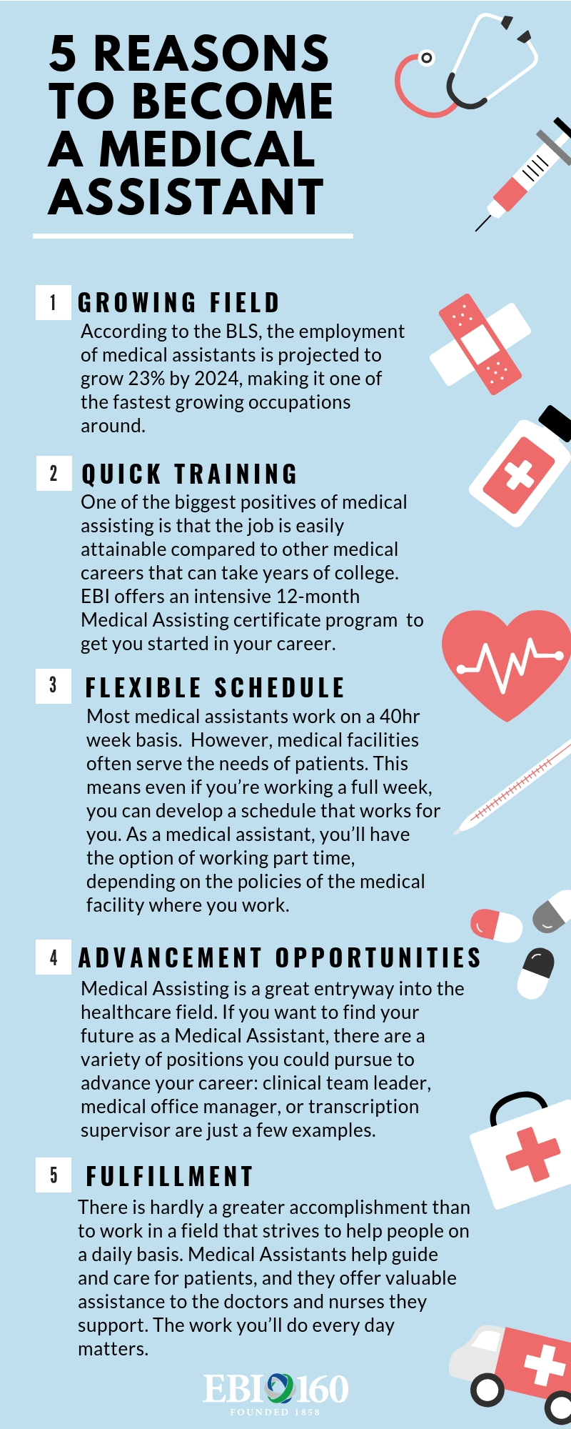is medical assistant right for me